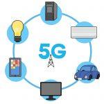 「5Gとは」最近耳にする事がよくある5GのGて何?